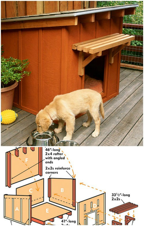 15 Brilliant DIY Hundehütten mit kostenlosen Plänen für Ihren pelzigen Begleiter